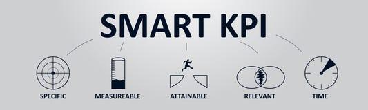 Умное знамя концепции KPI с значками Индикатор ключевой производительности используя метрическую систему мер интеллектуального ре бесплатная иллюстрация