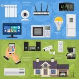 Умные дом и интернет знамен вещей иллюстрация штока