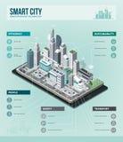 Умный город infographic иллюстрация вектора