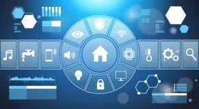Умный пульт управления знамени шаблона домашней системы Infographic с концепцией технологии автоматизации дома значков современно бесплатная иллюстрация