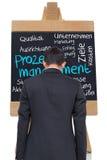 Управление процессом написанное на классн классном в немце Стоковые Изображения RF