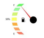 Уровень горючего Стоковое фото RF