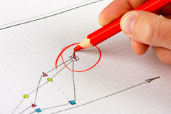 успех диаграммы бизнесмена делая эскиз к Стоковое Изображение RF