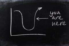 успех диаграммы дела Стоковое Изображение RF
