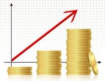 успех принципиальной схемы финансовохозяйственный Стоковое фото RF
