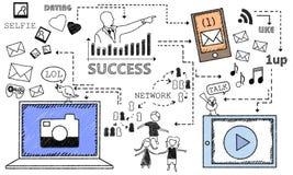 Успех с социальными средствами массовой информации Стоковые Изображения RF