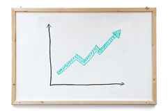 успех диаграммы Стоковые Фотографии RF