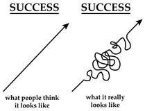 Успех Стоковые Изображения RF