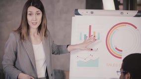 Успешная коммерсантка главного исполнительного директора указывая на данные по финансового исследования на flipchart, объясняя ег акции видеоматериалы