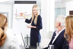 Успешный бизнесмен на встрече Стоковая Фотография