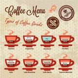 Установленные пить кофе Стоковое Изображение RF