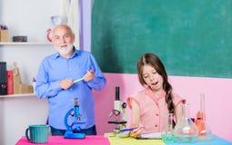 Девушка модель работы учителя биологии мотивации к работе девушки