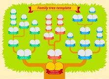 Фамильное дерев дерево, таблица родословия Стоковые Изображения RF