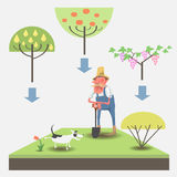 Фермер в его саде Стоковое Изображение RF