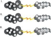 Физика - частность облака отрицательная и положительная бесплатная иллюстрация