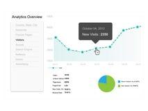Фиктивный Analytics вебсайта Стоковые Изображения