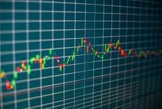 Финансовая диаграмма на экране монитора компьютера Запас c предпосылки Стоковая Фотография