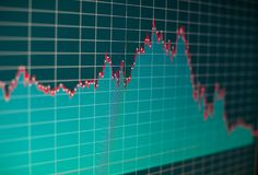 Финансовая диаграмма на экране монитора компьютера Запас c предпосылки Стоковые Фотографии RF