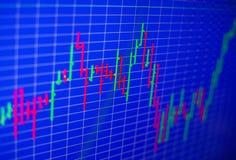 Финансовая диаграмма на экране монитора компьютера Запас c предпосылки Стоковые Изображения