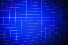 Финансовая диаграмма на экране монитора компьютера Запас c предпосылки Стоковое Изображение