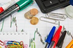 Финансовая диаграмма на белой предпосылке с калькулятором, монетками, ручками, карандашами и бумажными зажимами Стоковое фото RF