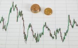 Финансовая диаграмма на монетках белой бумаги Стоковая Фотография
