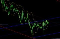 Финансовая диаграмма с диаграммой подсвечника Цена акци Бары диаграммы цены Дисплей цены диаграммы и диаграммы в виде вертикальны Стоковые Изображения RF