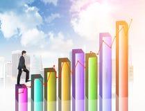Финансовая концепция роста красочная Стоковая Фотография RF