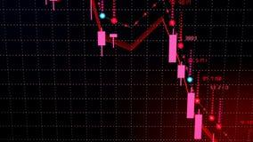 Финансовое падение диаграммы на медвежий рынок, показывающ рецессию или финансовый кризис видеоматериал