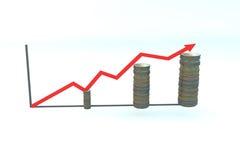 Финансовохозяйственная диаграмма состоя из монеток евро Стоковые Фотографии RF