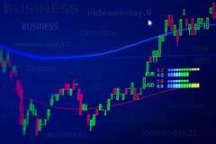 Финансовохозяйственные диаграммы Стоковые Фотографии RF