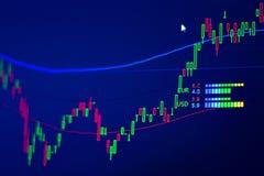Финансовохозяйственные диаграммы Стоковая Фотография RF