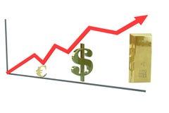 Финансовохозяйственные евро diagramof, знак доллара и золото Стоковая Фотография