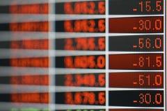 финансовохозяйственные quotes цены Стоковые Фотографии RF