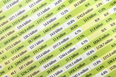 финансовохозяйственный рапорт стоковое фото