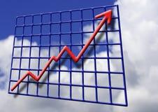 финансовохозяйственный рост Стоковое Изображение