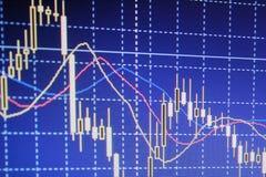 Финансовые диаграммы на большом табло Стоковое Изображение RF