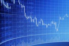 Финансовые диаграммы на большом табло Стоковая Фотография RF