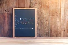 Финансовый анализ диаграммы на предпосылке текстуры доски jpg Стоковая Фотография RF