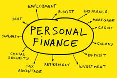 финансы личные Стоковые Изображения