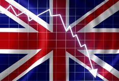 Флаг Великобритании Стоковая Фотография