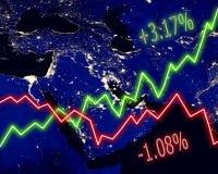 Фондовая биржа Ближний Востока Стоковая Фотография