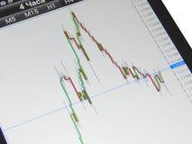 Фондовая биржа валют план-графика на мобильных устройствах Стоковые Изображения