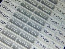 Фондовая биржа валют план-графика на мобильных устройствах Стоковые Фотографии RF