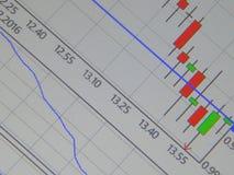 Фондовая биржа валют план-графика на мобильных устройствах Стоковое Фото