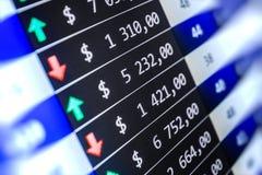Фондовая биржа закавычит диаграмму Стоковая Фотография RF
