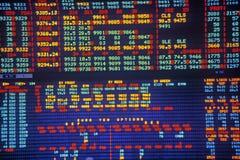 Фондовая биржа на товарной бирже Чикаго, Чикаго, Иллинойс Стоковые Фотографии RF