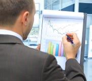Фондовая биржа Стоковое Фото
