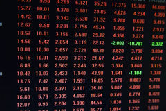 фондовая биржа Стоковые Фотографии RF