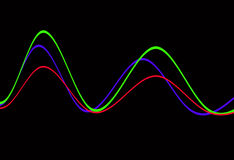 Форма волны 10 Стоковое Изображение RF